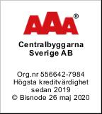 AAA - Rating
